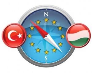 Török Iránytű Európába Egyesület