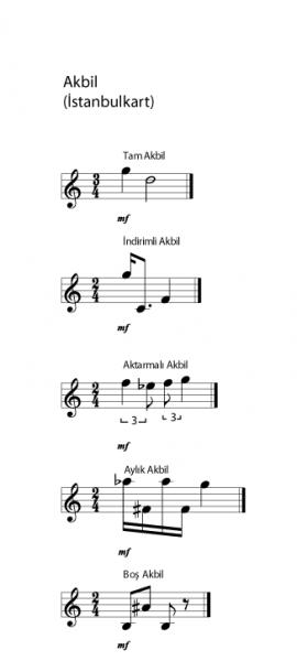 Akbil