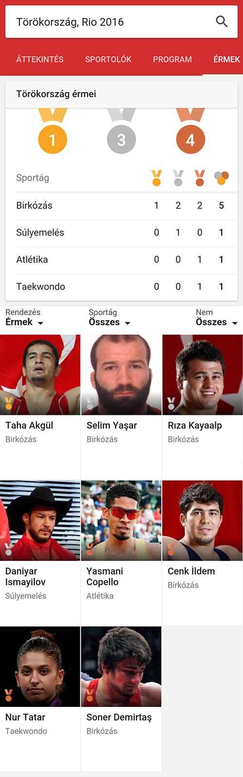 Riói éremnyertes török sportolók