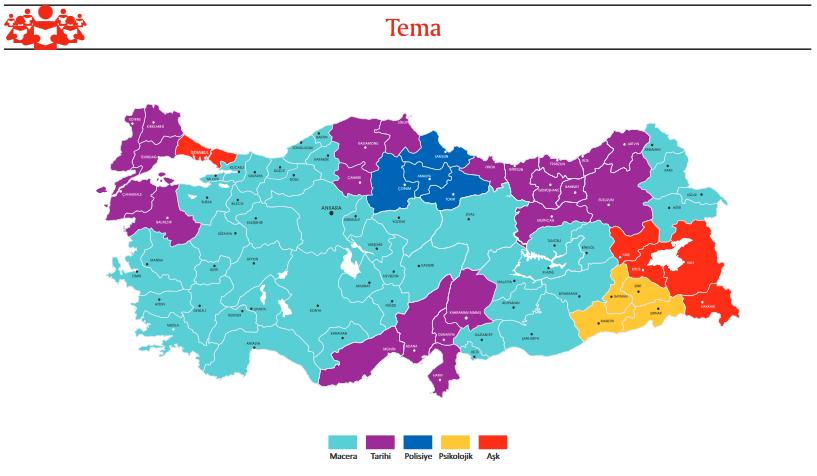 Milyen témájú könyveket szeretnek a törökök
