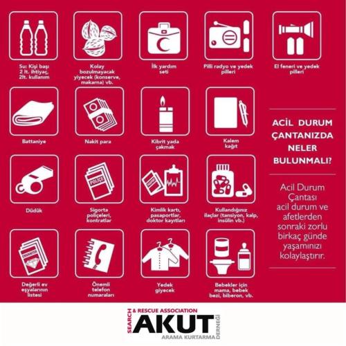 Egy földrengés táska ajánlott összeállítása a török katasztrófavédelem ajánlásával.